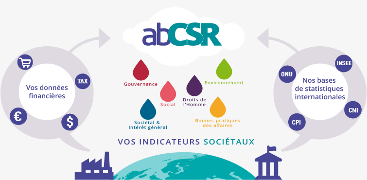 abcsr-vos-indicateurs-societaux